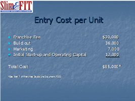 Entry Cost Per Unit